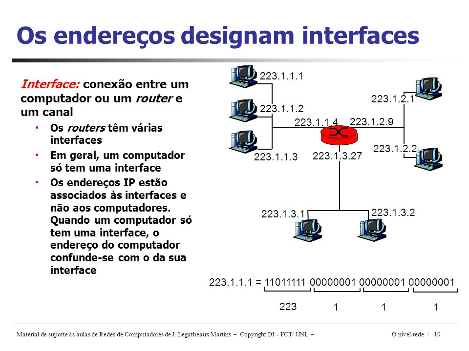 Os endereços designam interfaces