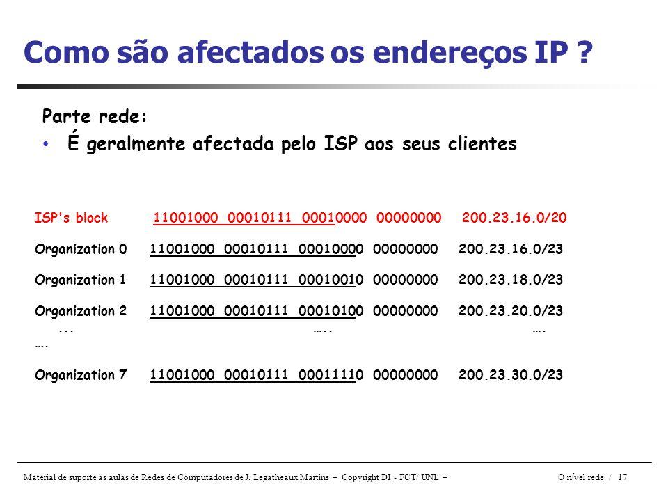 Como são afectados os endereços IP