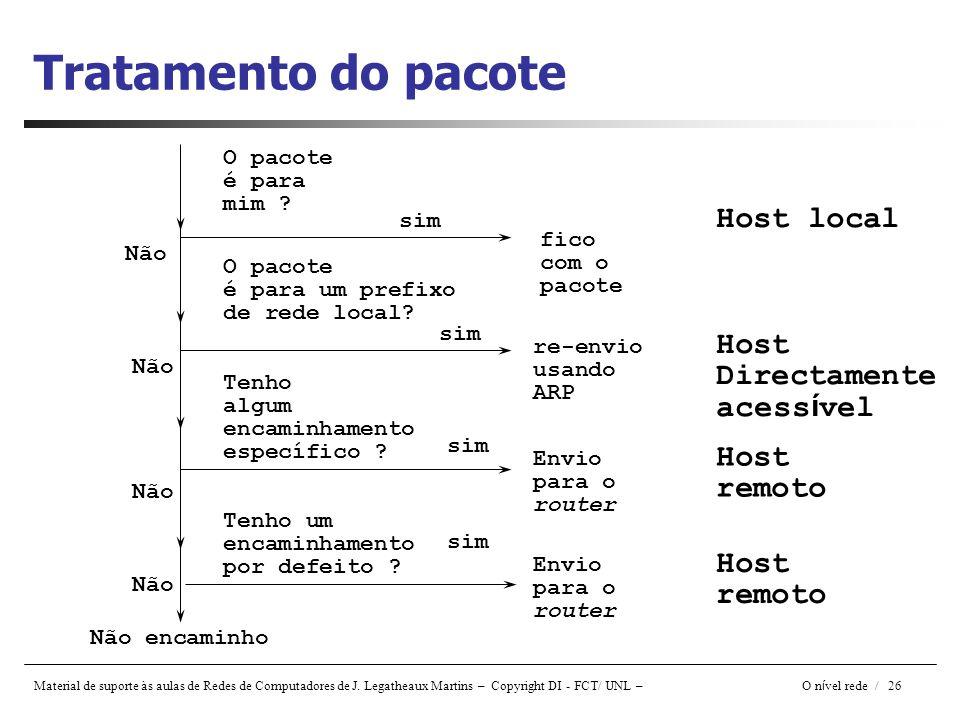 Tratamento do pacote Host local Host Directamente acessível remoto