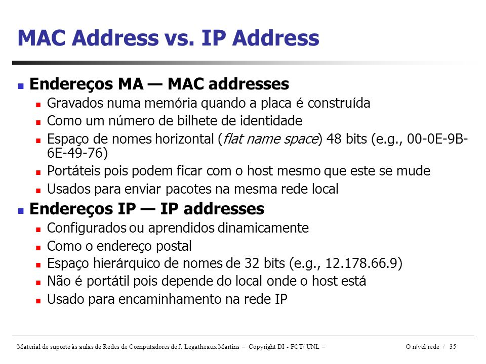 MAC Address vs. IP Address