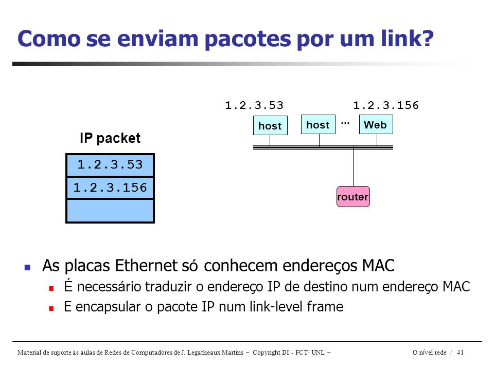 Como se enviam pacotes por um link