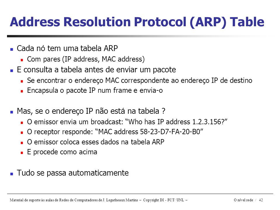 Address Resolution Protocol (ARP) Table