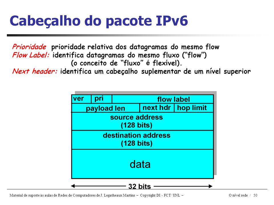 Cabeçalho do pacote IPv6