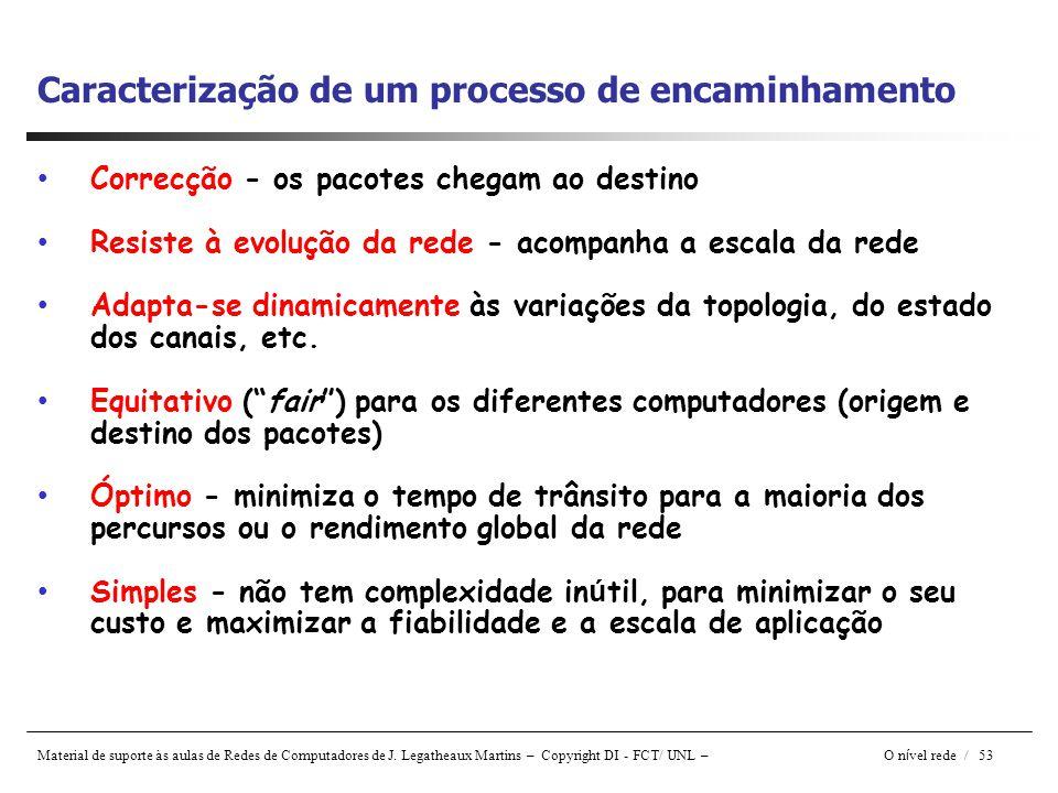 Caracterização de um processo de encaminhamento