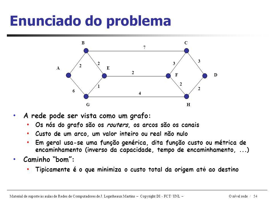 Enunciado do problema A rede pode ser vista como um grafo: