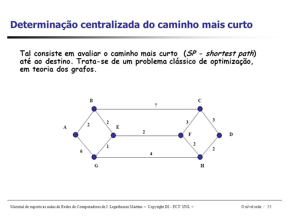 Determinação centralizada do caminho mais curto