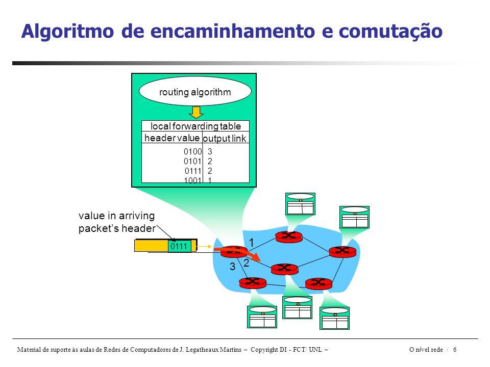 Algoritmo de encaminhamento e comutação