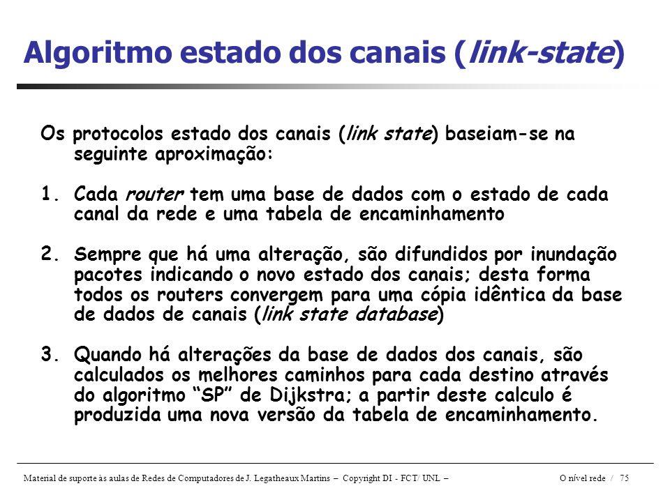 Algoritmo estado dos canais (link-state)