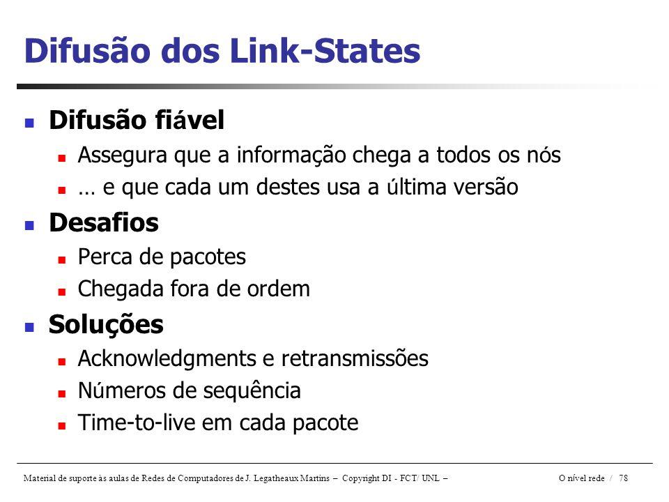Difusão dos Link-States