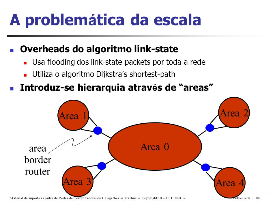 A problemática da escala