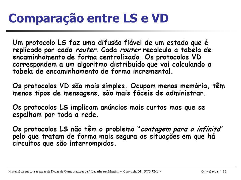 Comparação entre LS e VD