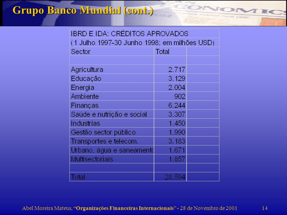 Grupo Banco Mundial (cont.)