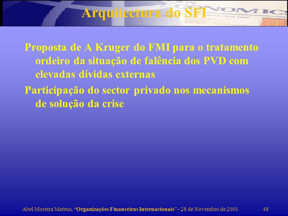 Arquitectura do SFI Proposta de A Kruger do FMI para o tratamento ordeiro da situação de falência dos PVD com elevadas dívidas externas.