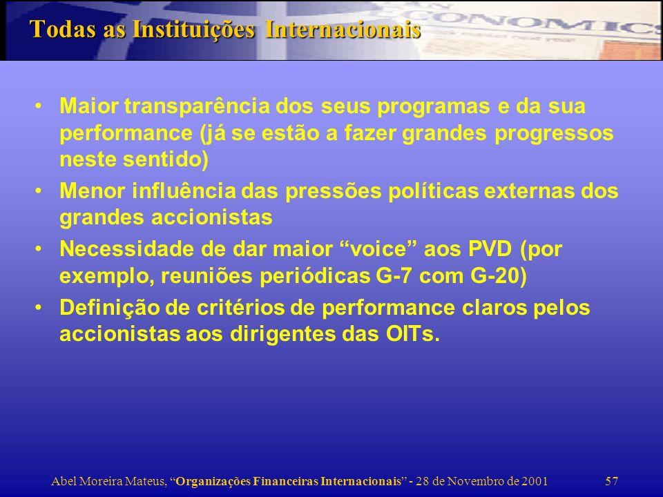 Todas as Instituições Internacionais