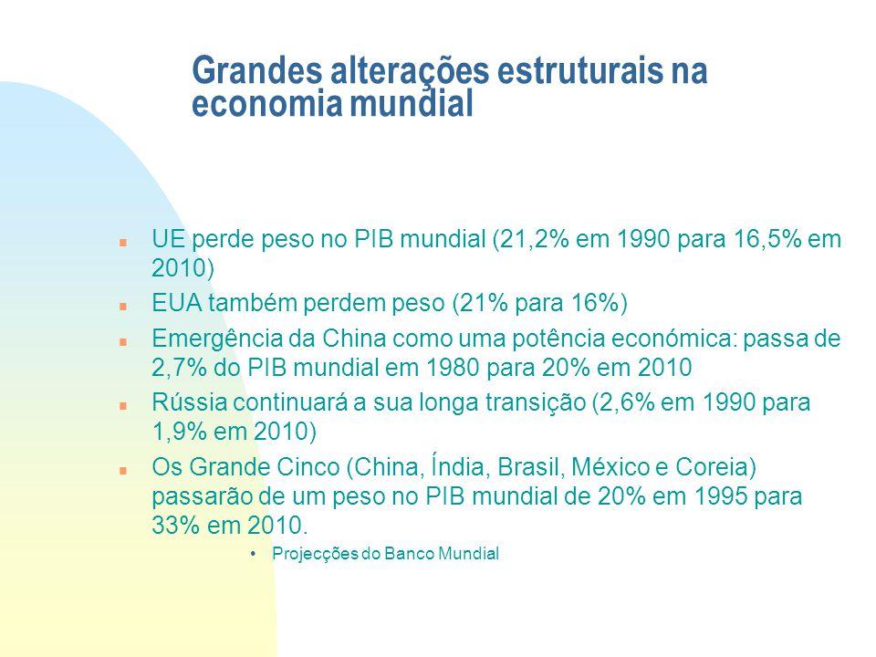 Grandes alterações estruturais na economia mundial