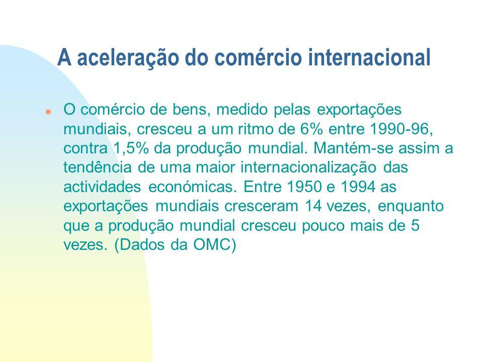 A aceleração do comércio internacional