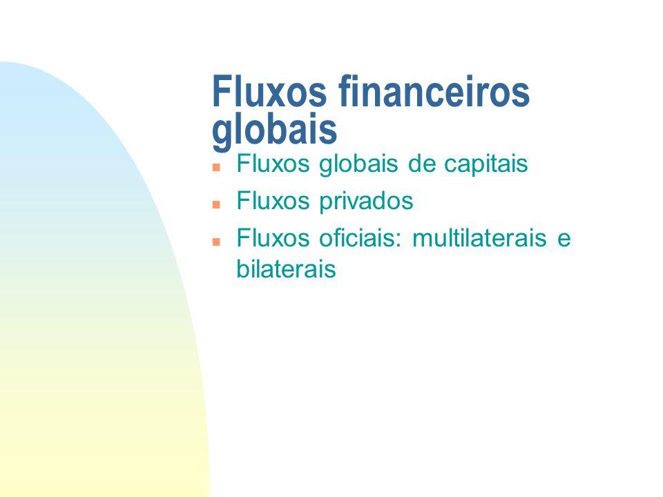 Fluxos financeiros globais