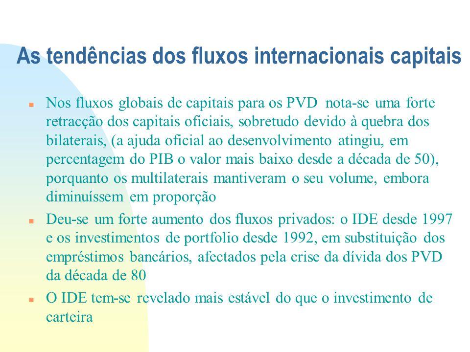 As tendências dos fluxos internacionais capitais