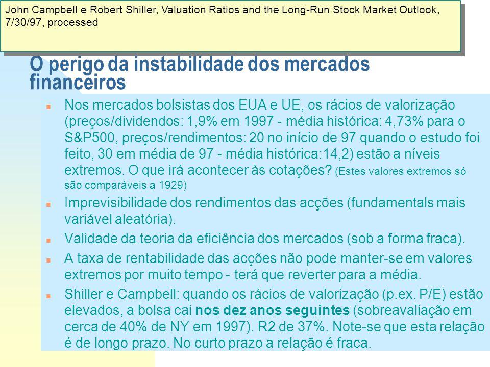 O perigo da instabilidade dos mercados financeiros