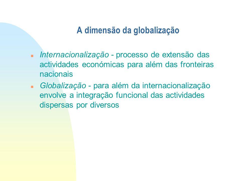 A dimensão da globalização