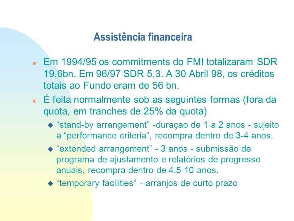 Assistência financeira