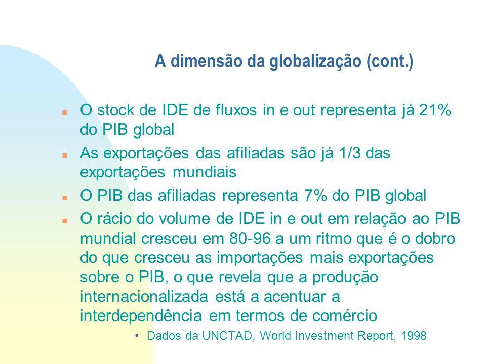 A dimensão da globalização (cont.)