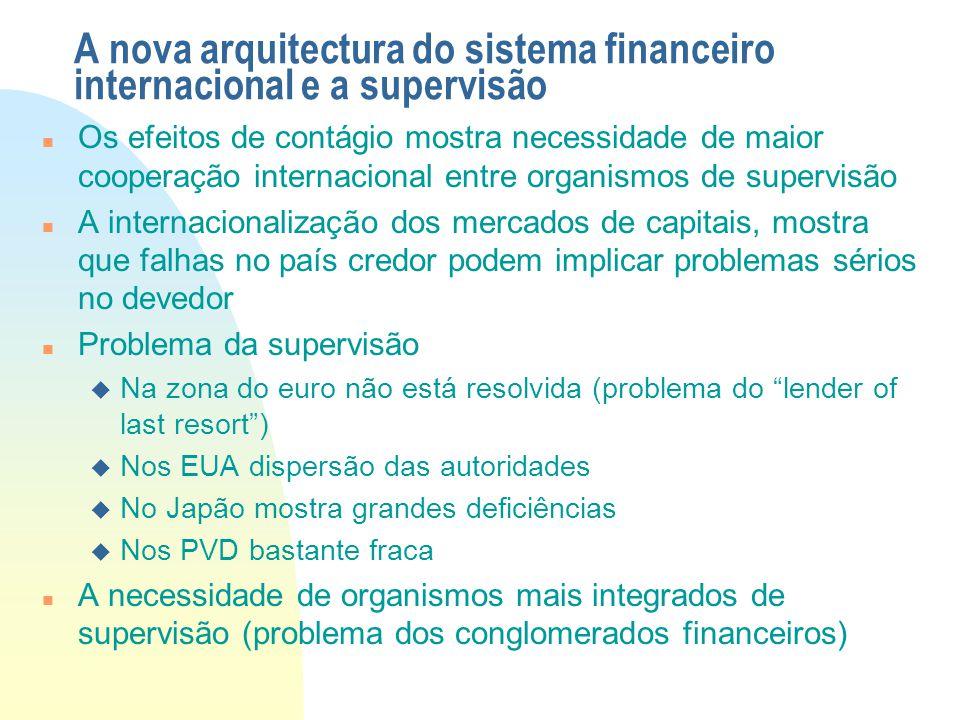 A nova arquitectura do sistema financeiro internacional e a supervisão