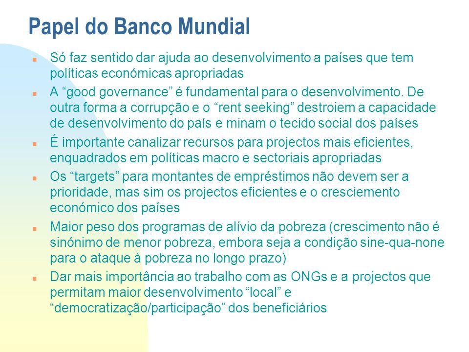 Papel do Banco Mundial Só faz sentido dar ajuda ao desenvolvimento a países que tem políticas económicas apropriadas.