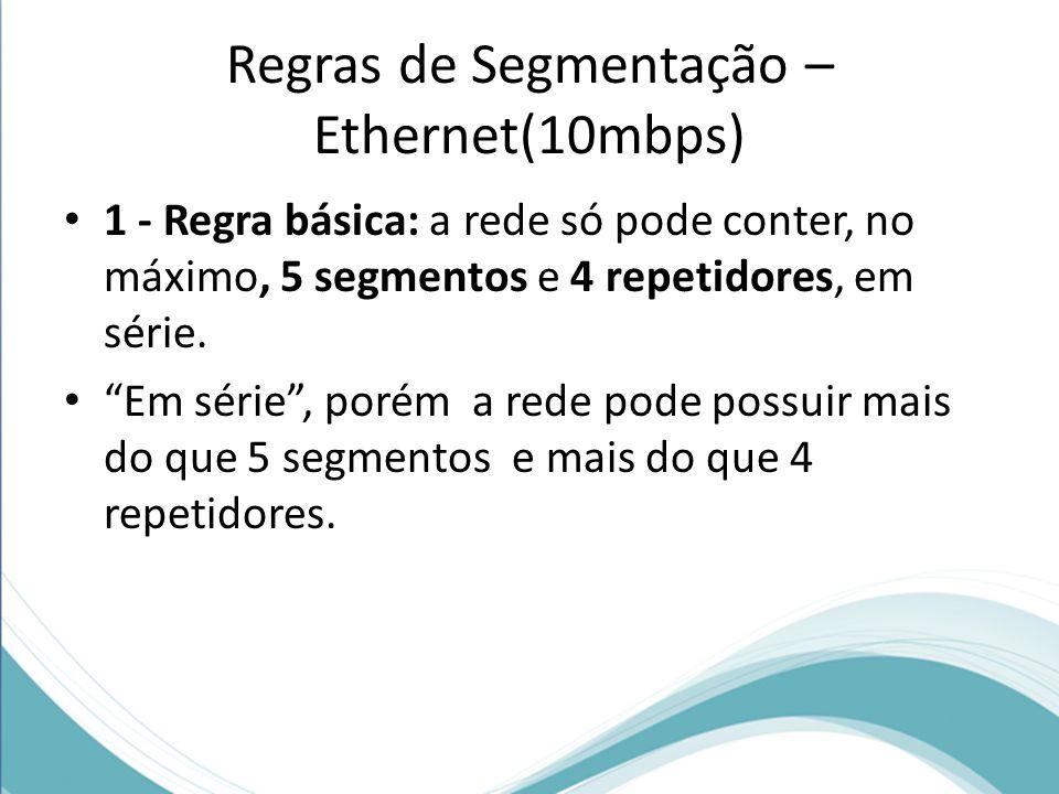 Regras de Segmentação – Ethernet(10mbps)