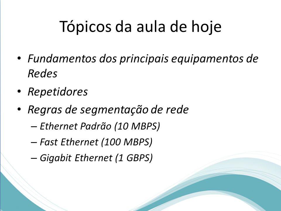 Tópicos da aula de hoje Fundamentos dos principais equipamentos de Redes. Repetidores. Regras de segmentação de rede.