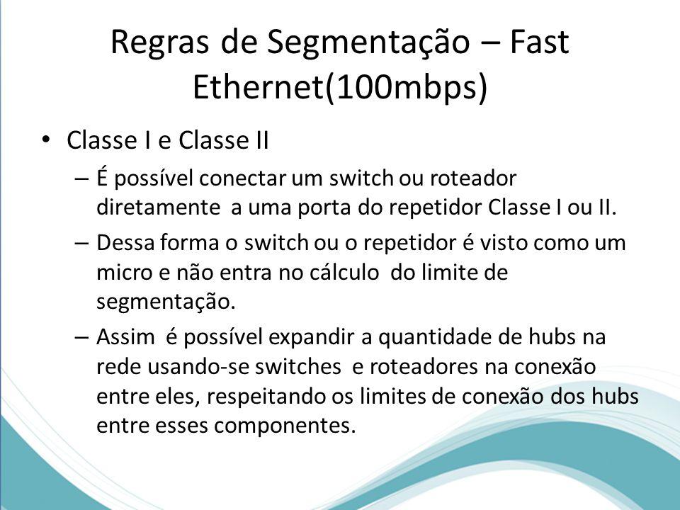 Regras de Segmentação – Fast Ethernet(100mbps)