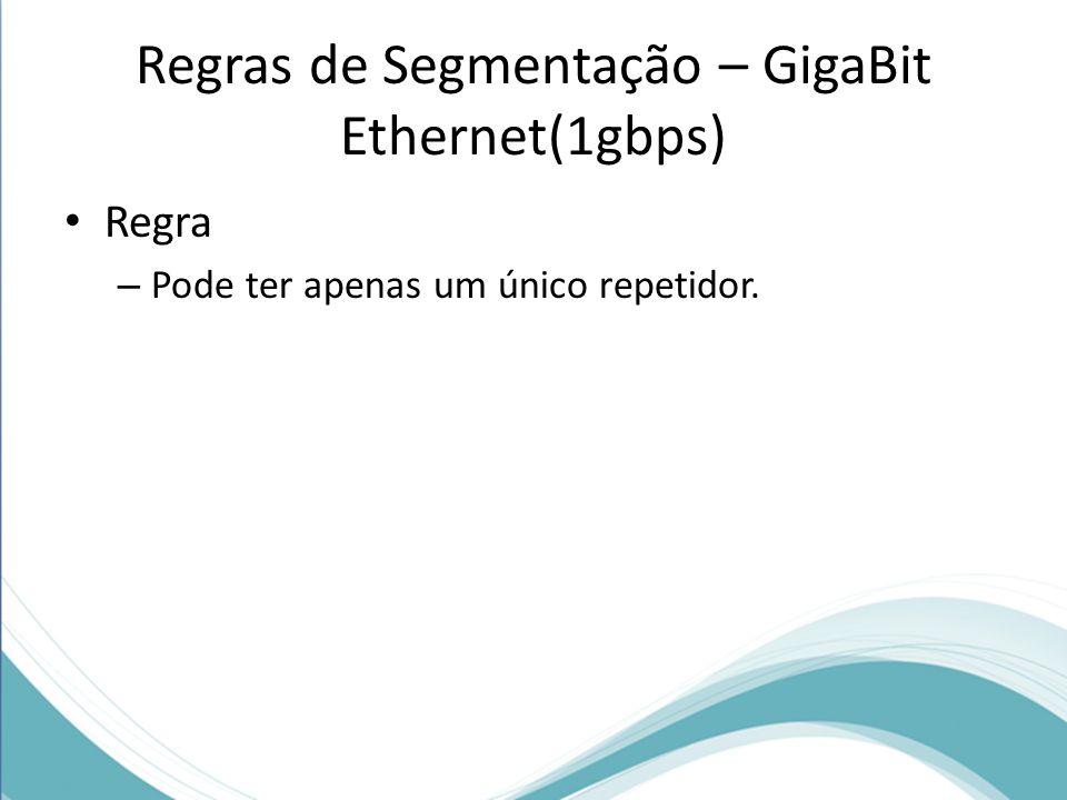 Regras de Segmentação – GigaBit Ethernet(1gbps)