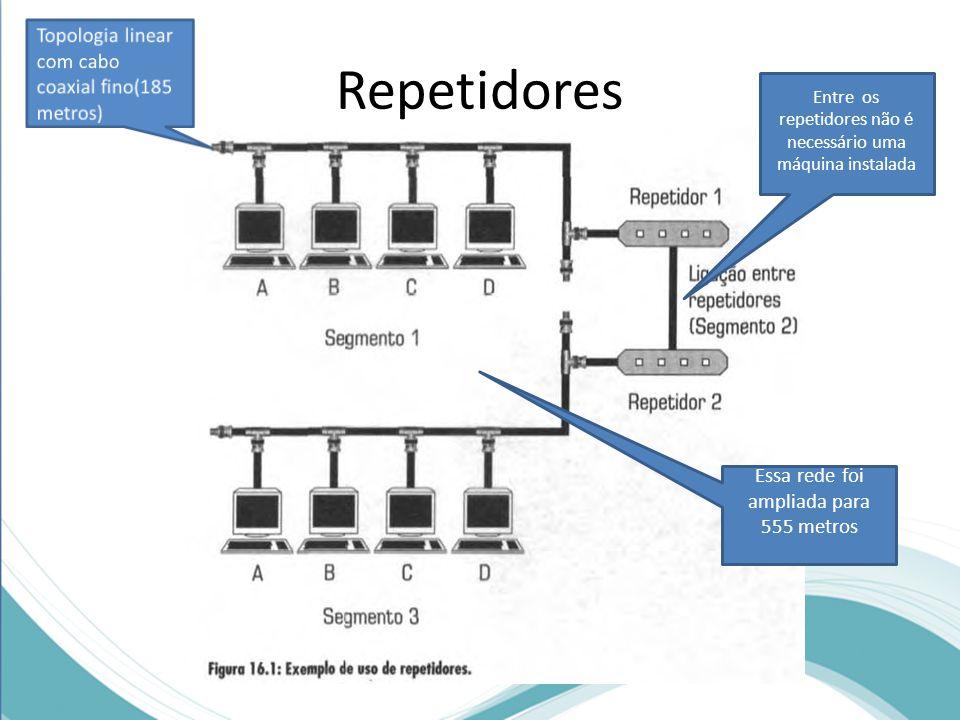 Repetidores Topologia linear com cabo coaxial fino(185 metros)