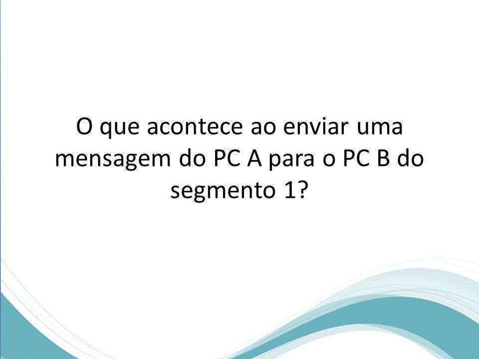 O que acontece ao enviar uma mensagem do PC A para o PC B do segmento 1