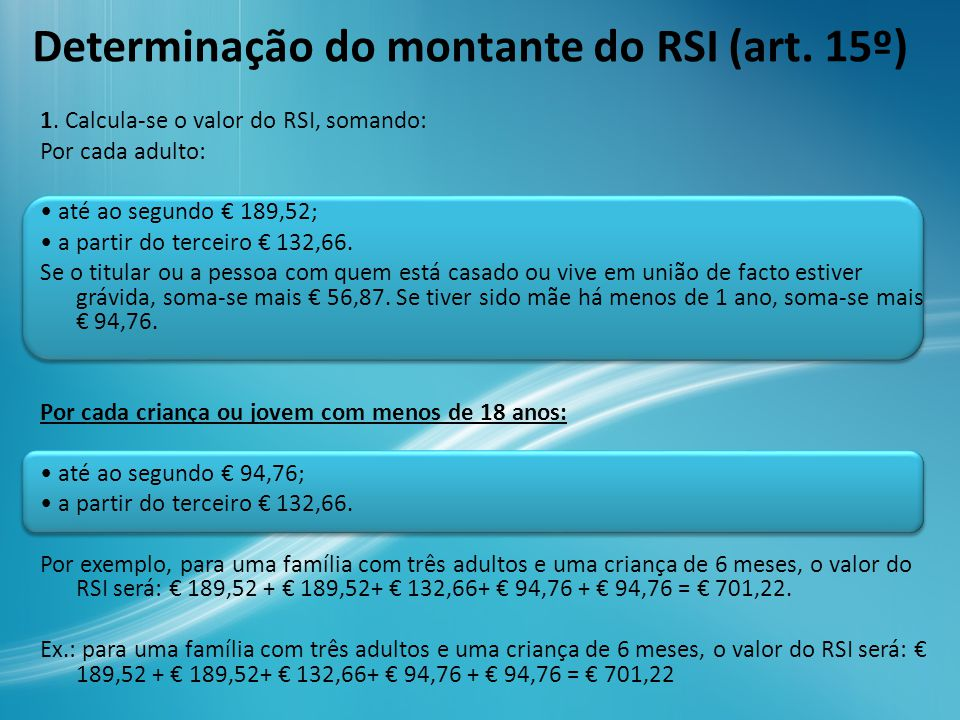 Determinação do montante do RSI (art. 15º)