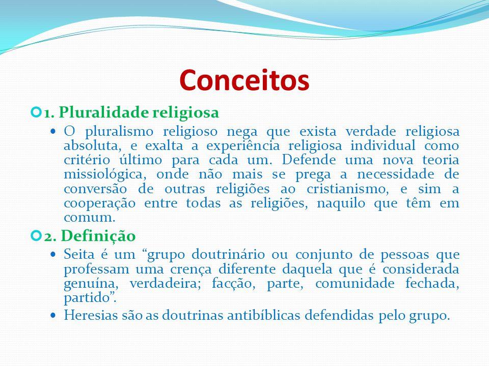 Conceitos 1. Pluralidade religiosa 2. Definição