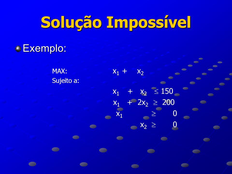 Solução Impossível Exemplo: x1 + 2x2  200 x1  0 x2  0 MAX: x1 + x2