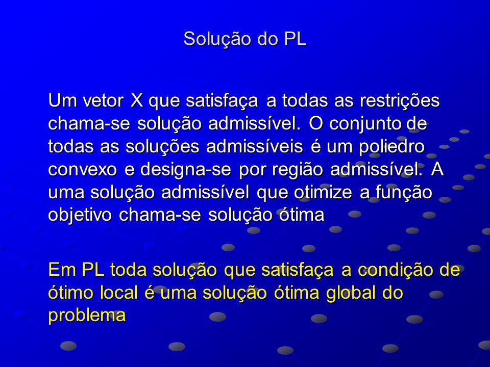 Solução do PL