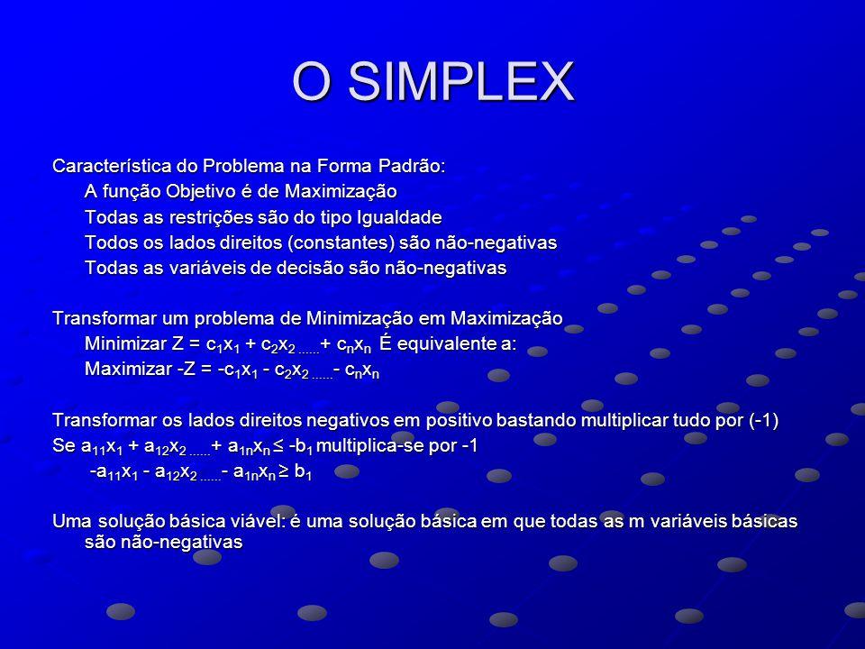 O SIMPLEX Característica do Problema na Forma Padrão: