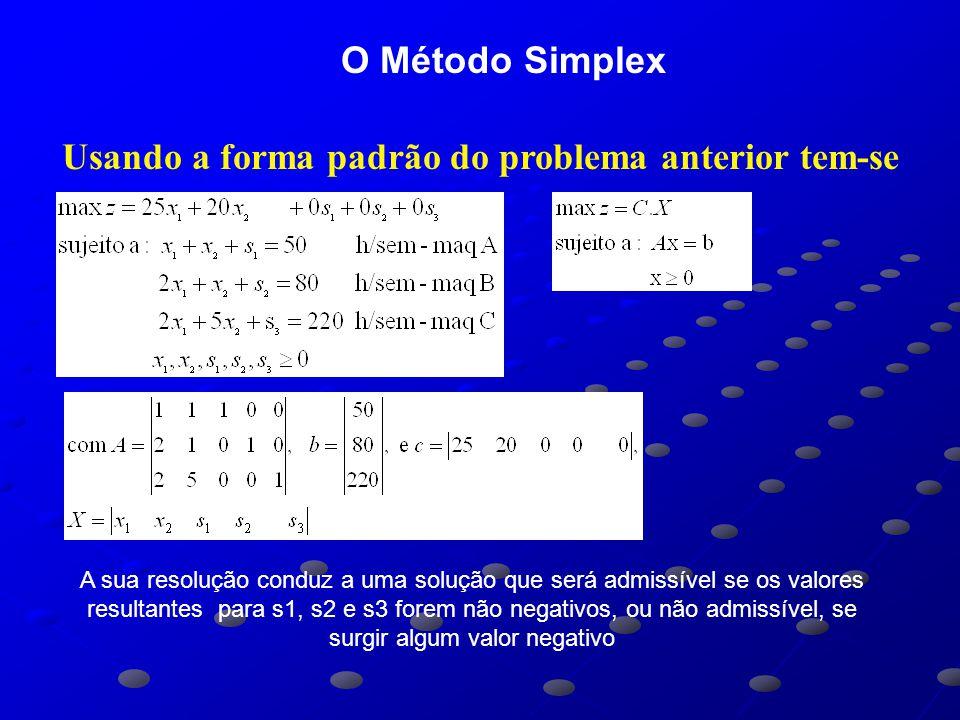 Usando a forma padrão do problema anterior tem-se