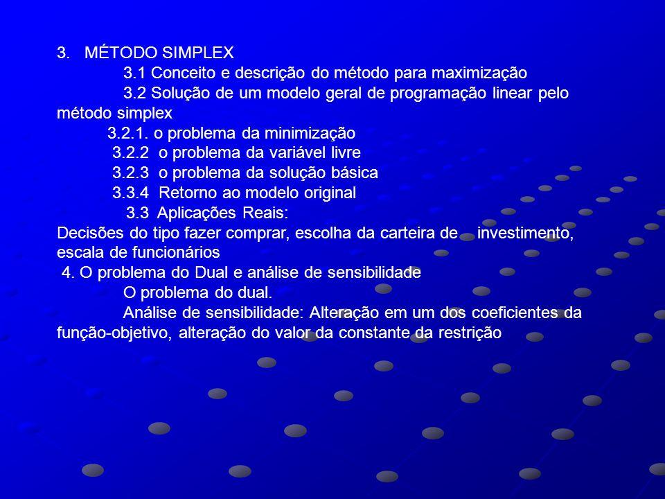 3. MÉTODO SIMPLEX 3.1 Conceito e descrição do método para maximização. 3.2 Solução de um modelo geral de programação linear pelo método simplex.