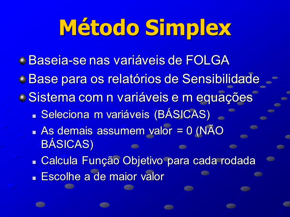 Método Simplex Baseia-se nas variáveis de FOLGA