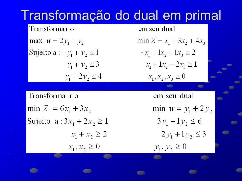 Transformação do dual em primal