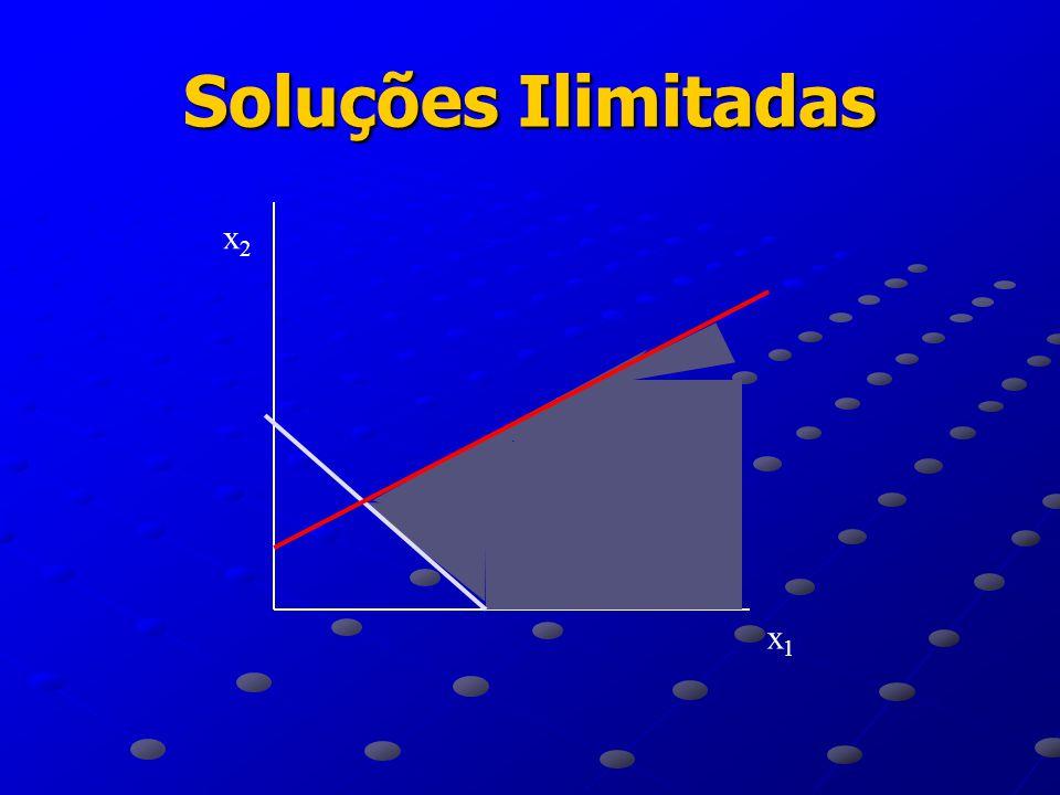 Soluções Ilimitadas x2 x1