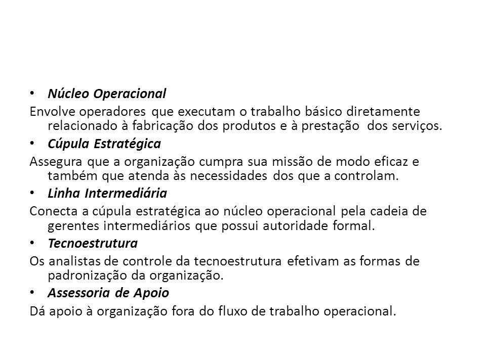 Núcleo Operacional Envolve operadores que executam o trabalho básico diretamente relacionado à fabricação dos produtos e à prestação dos serviços.