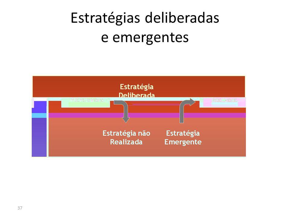 Estratégias deliberadas e emergentes
