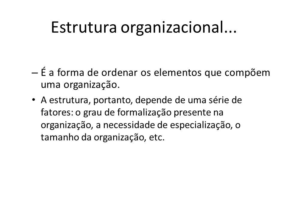 Estrutura organizacional...