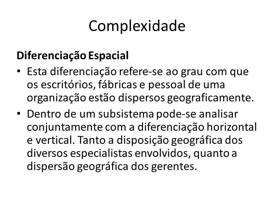 Complexidade Diferenciação Espacial
