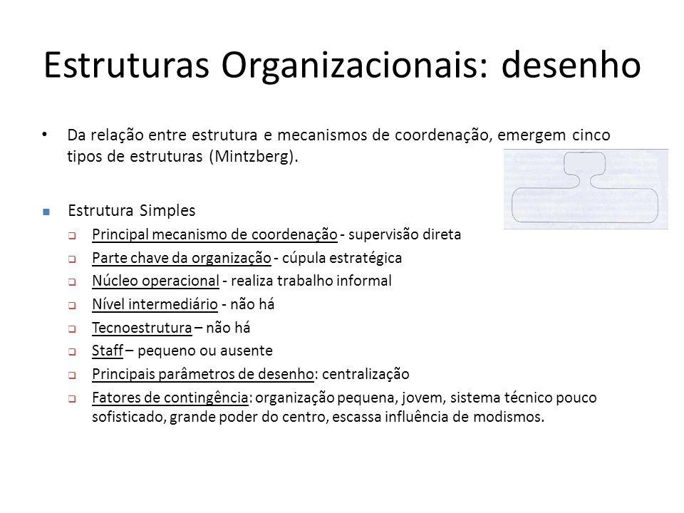 Estruturas Organizacionais: desenho