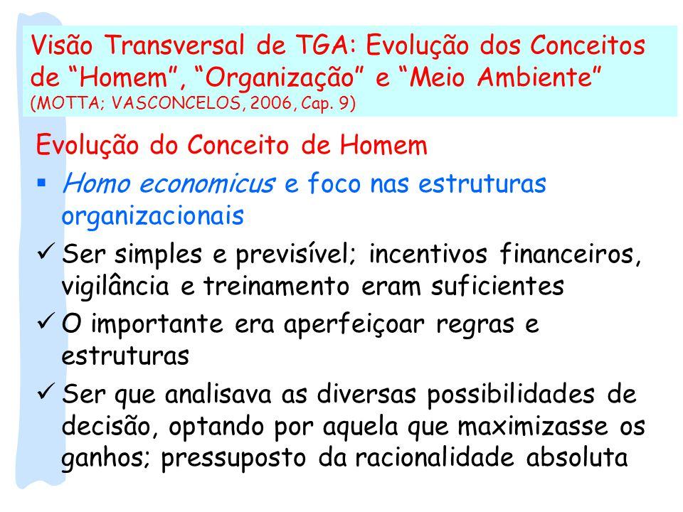 Visão Transversal de TGA: Evolução dos Conceitos de Homem , Organização e Meio Ambiente (MOTTA; VASCONCELOS, 2006, Cap. 9)